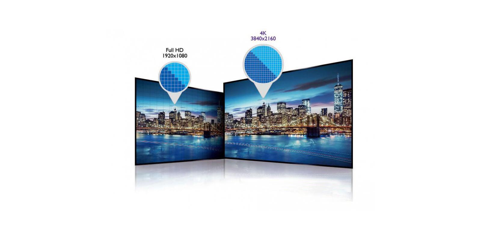 تفاوت کیفیت تصویر Full hd با 4k