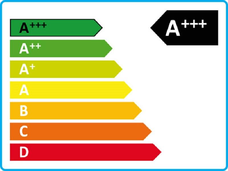 برچسب انرژی - راهنمای خرید لباسشویی