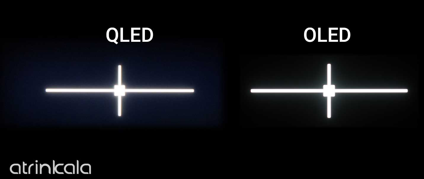 سطوح سیاه رنگ و کنتراست OLED VS QLED