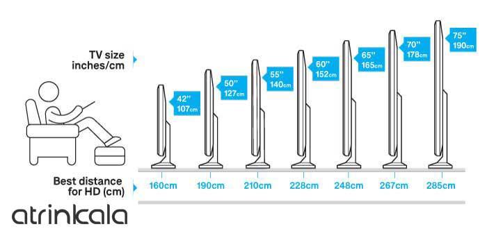 اندازه و سایز تلویزیون