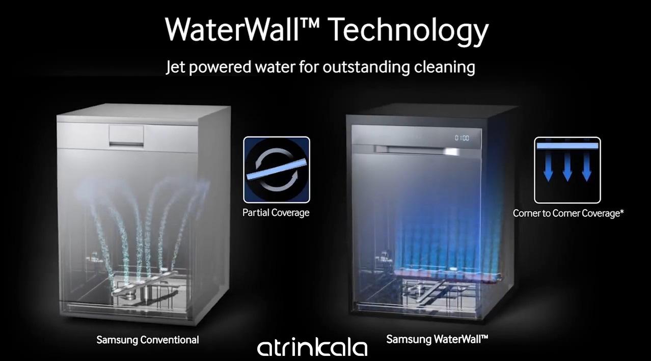 WaterWall ظرفشویی سامسونگ
