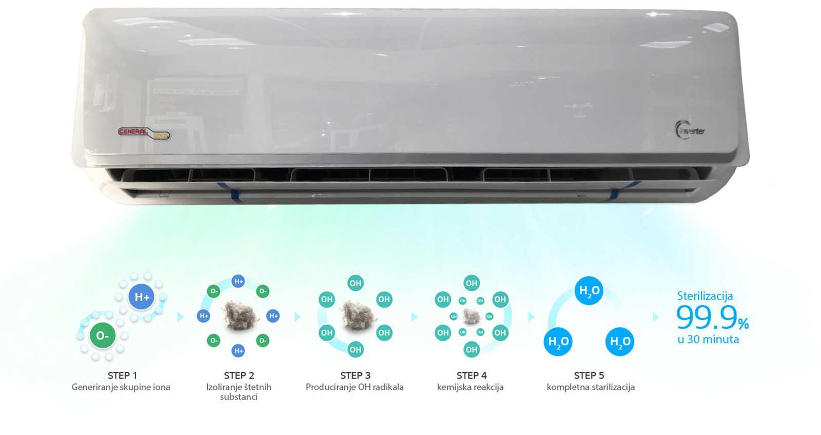 فیلتر ضد باکتری کولر گازی جنرال گلد 24000 اینورتر