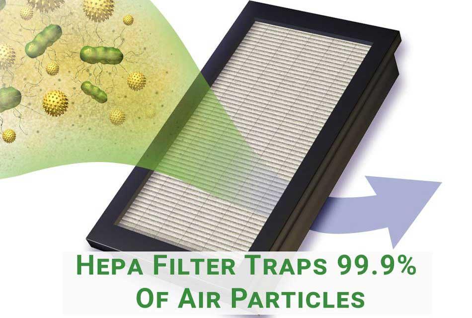فیلتر بهداشتی hepa